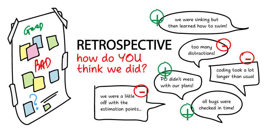 Visual sprint retrospective meetings — Deekit