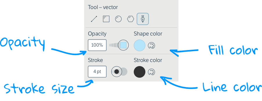 Draw vectors